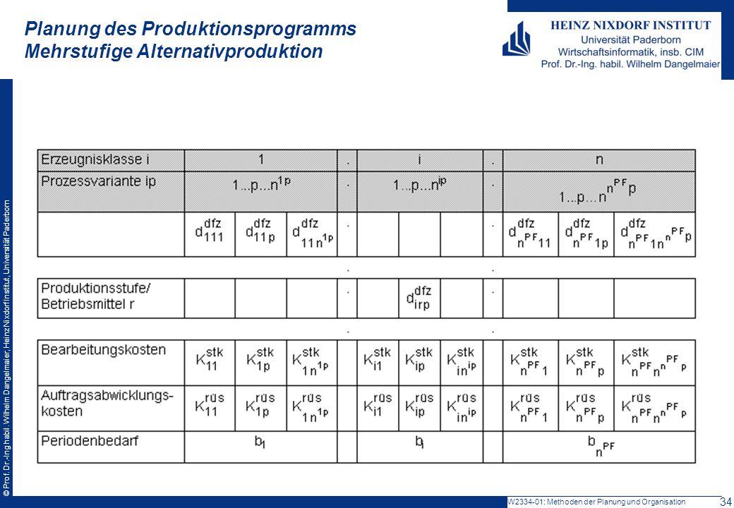 Planung des Produktionsprogramms Mehrstufige Alternativproduktion