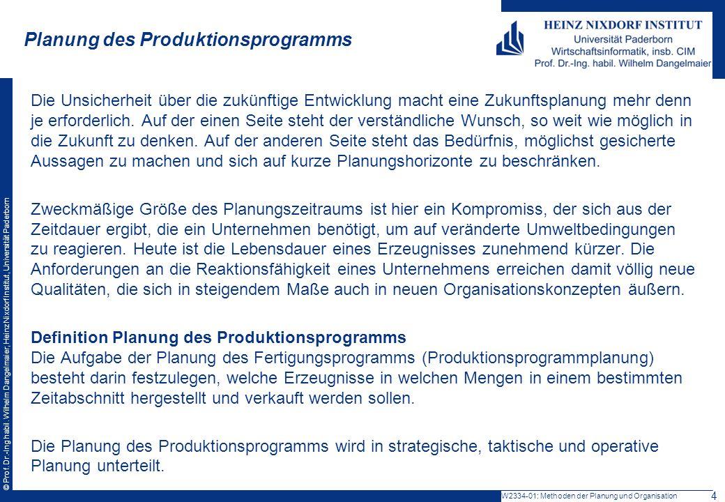Planung des Produktionsprogramms