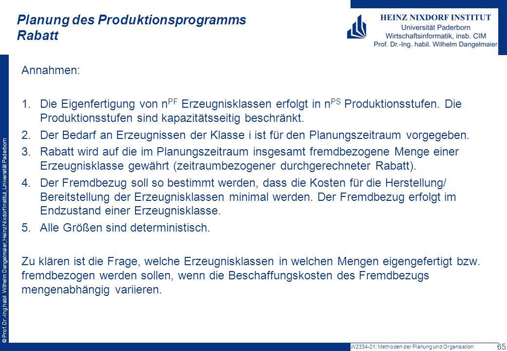 Planung des Produktionsprogramms Rabatt