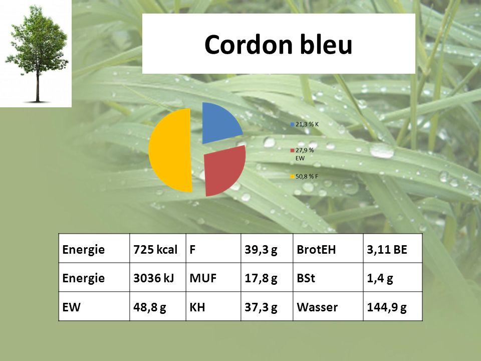 Cordon bleu Energie 725 kcal F 39,3 g BrotEH 3,11 BE 3036 kJ MUF