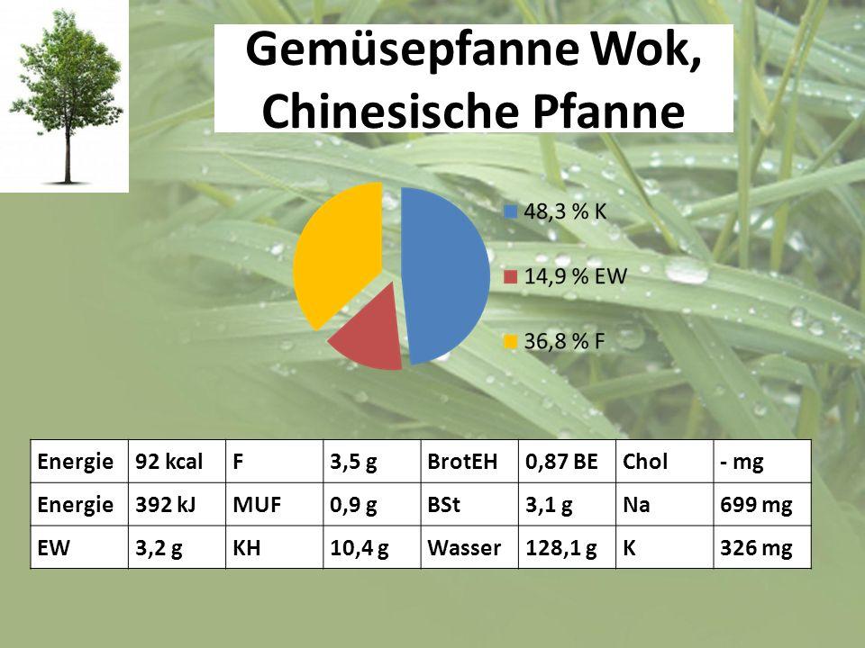 Gemüsepfanne Wok, Chinesische Pfanne
