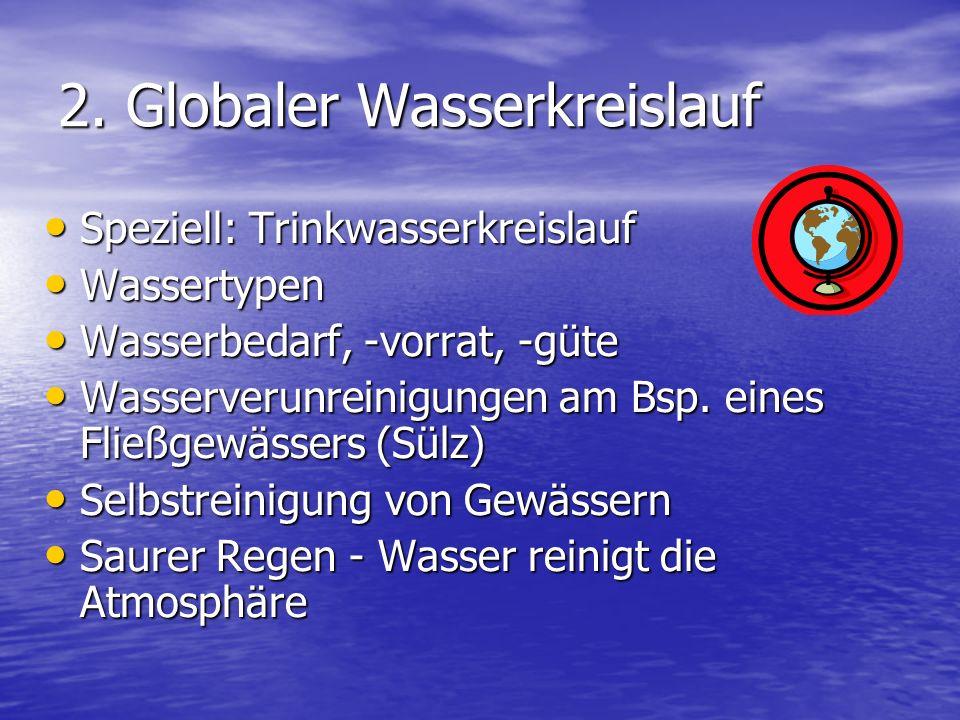 2. Globaler Wasserkreislauf
