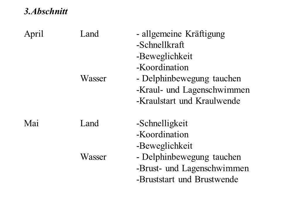 3. Abschnitt April. Land. - allgemeine Kräftigung. -Schnellkraft