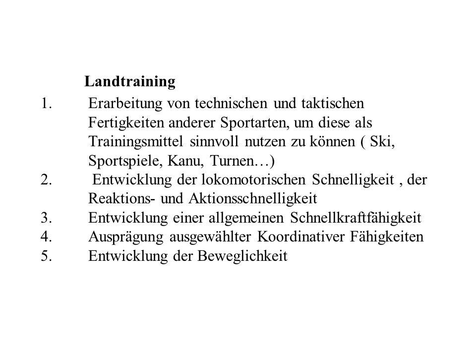 Landtraining 1. Erarbeitung von technischen und taktischen