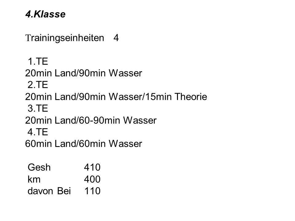4. Klasse Trainingseinheiten. 4 1. TE 20min Land/90min Wasser 2