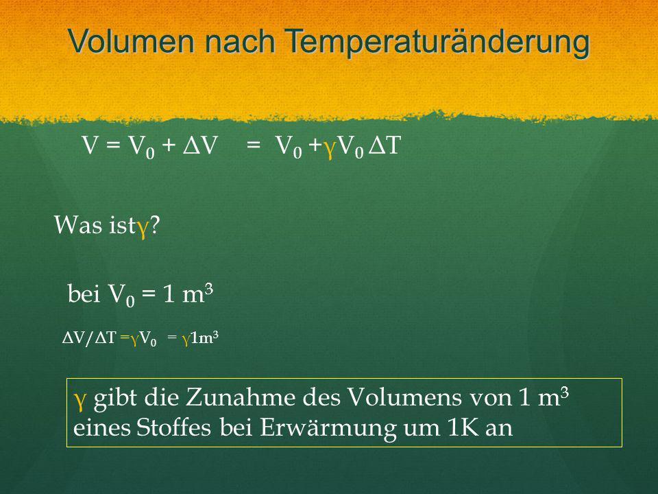 Volumen nach Temperaturänderung