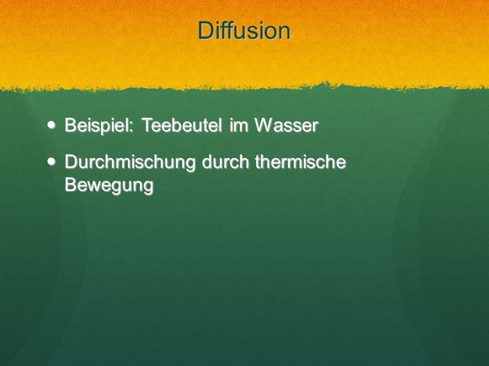 Diffusion Beispiel: Teebeutel im Wasser