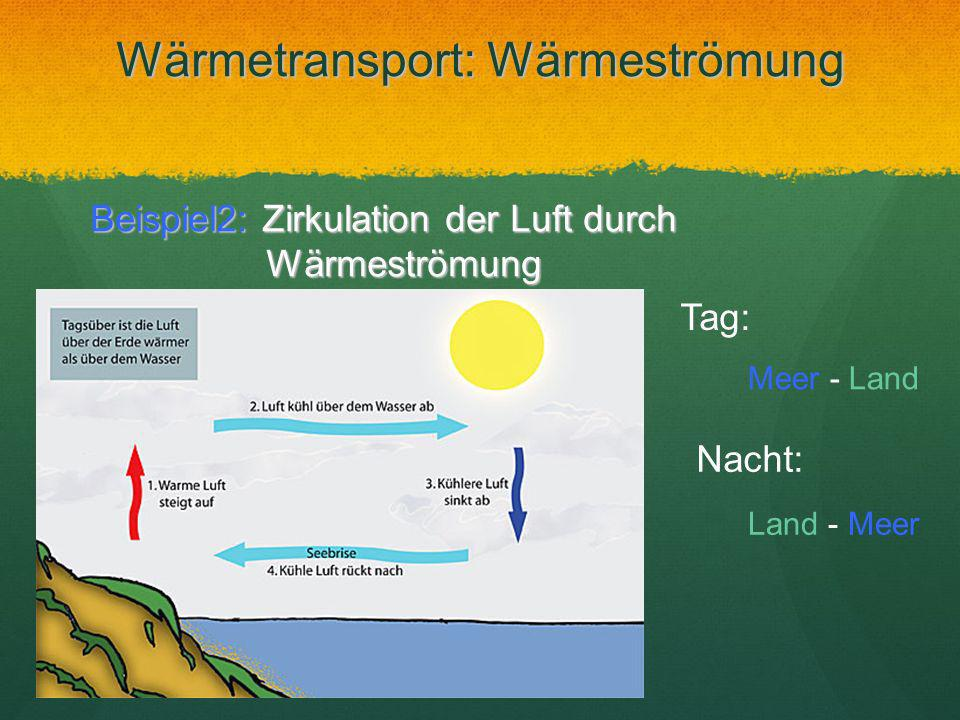 Wärmetransport: Wärmeströmung