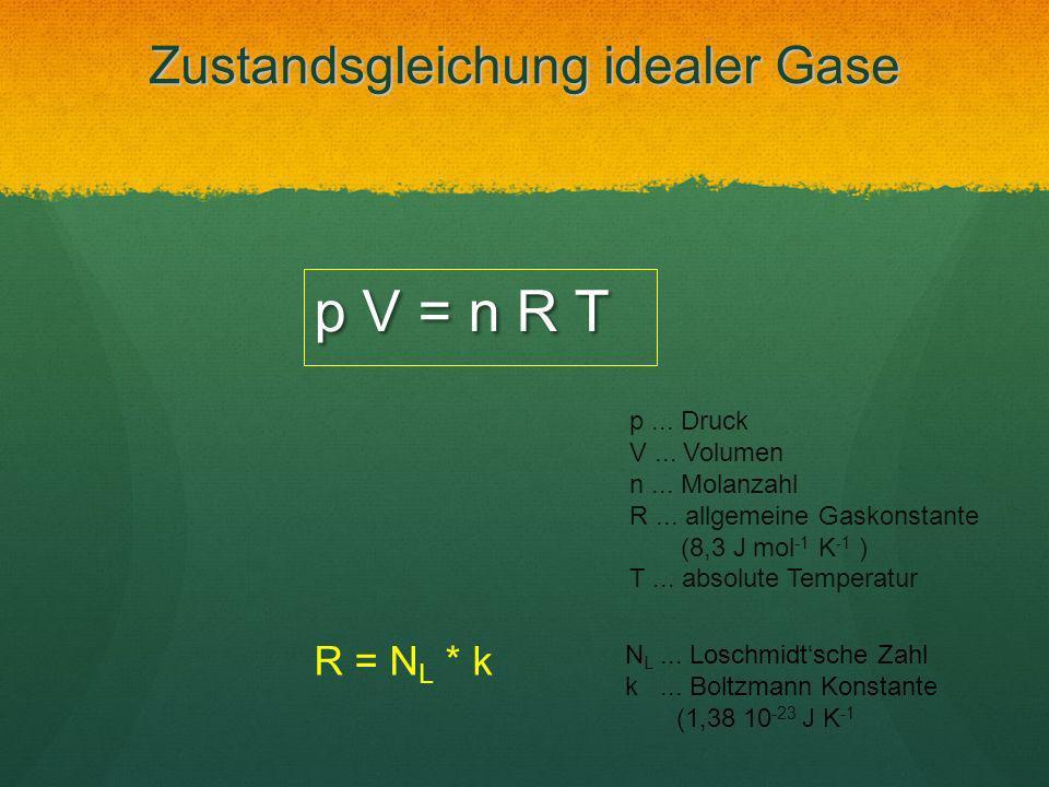 Zustandsgleichung idealer Gase