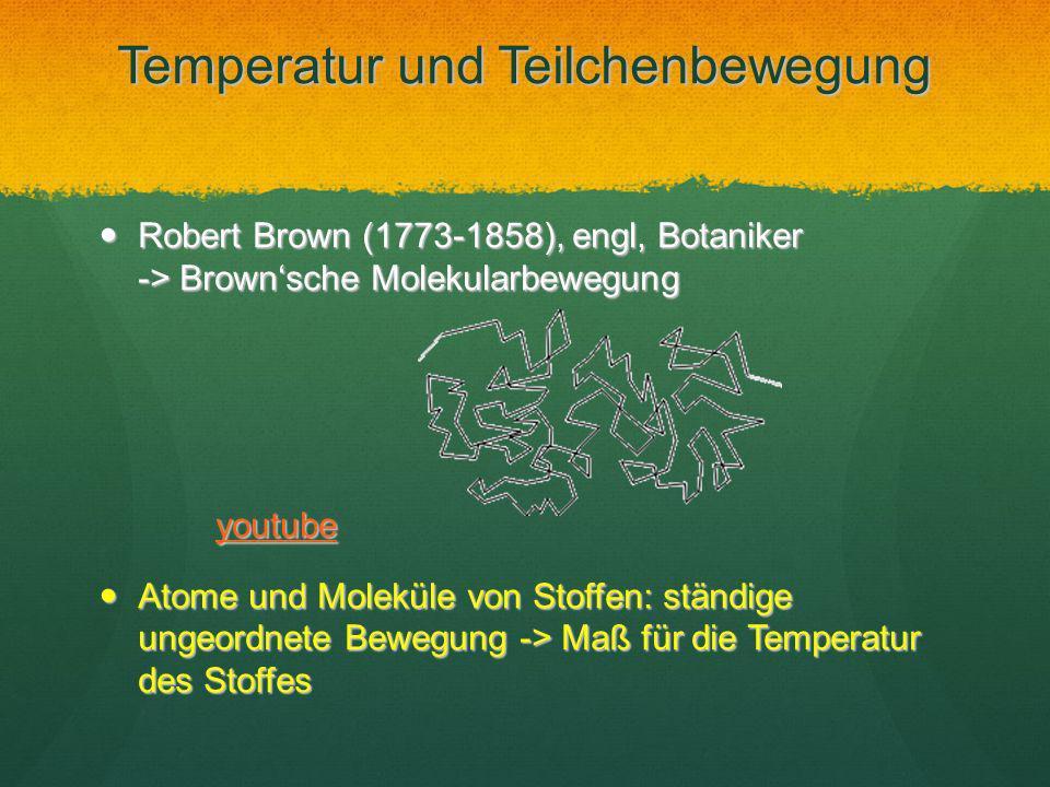 Temperatur und Teilchenbewegung
