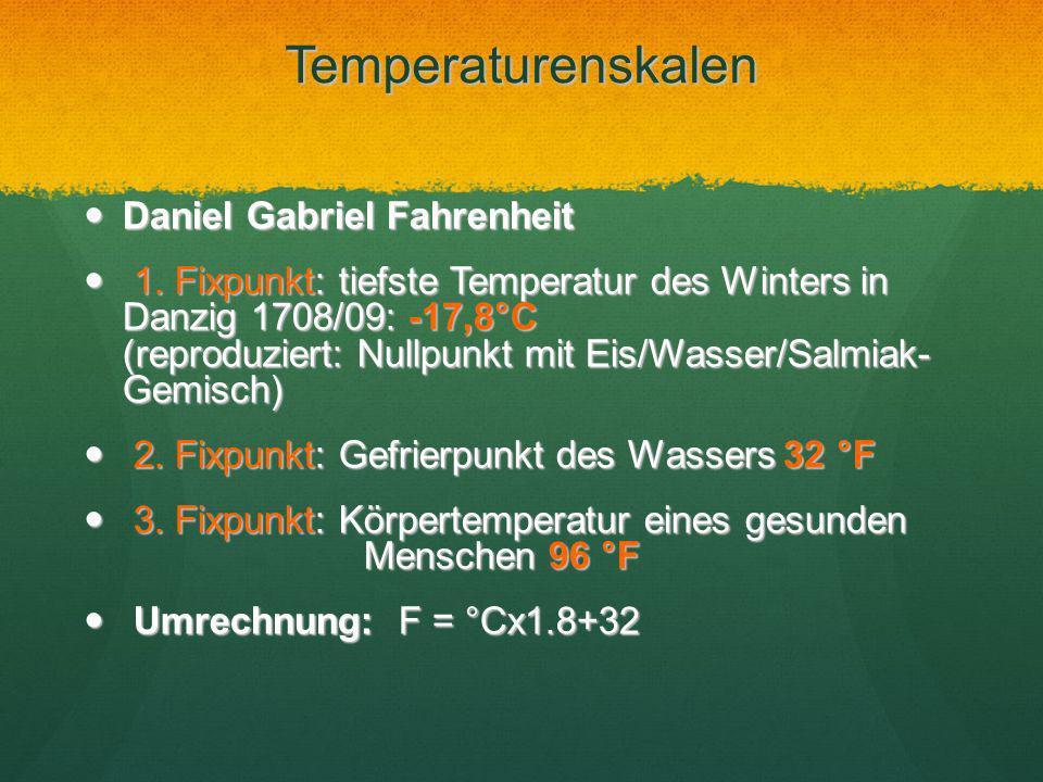 Temperaturenskalen Daniel Gabriel Fahrenheit