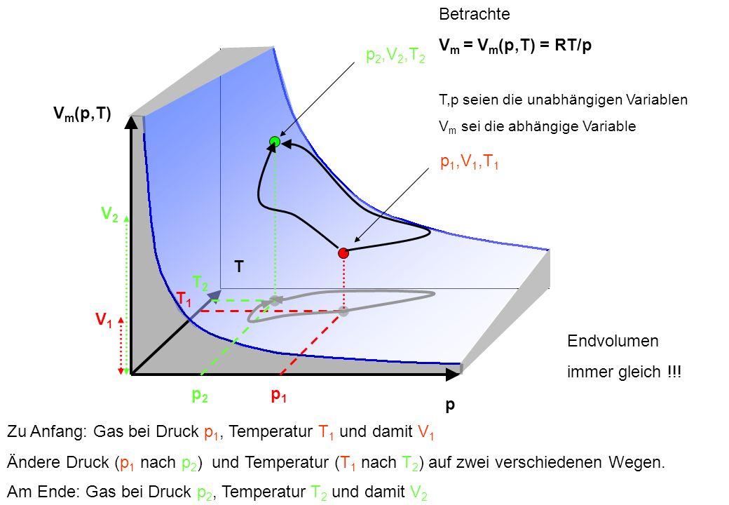 Zu Anfang: Gas bei Druck p1, Temperatur T1 und damit V1