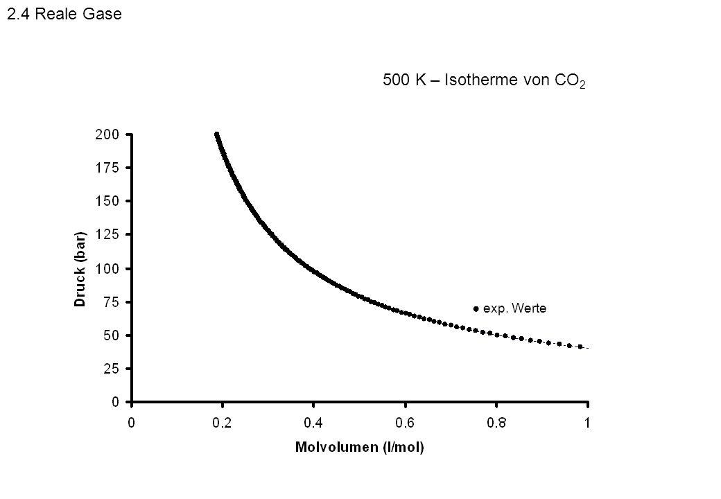 2.4 Reale Gase 500 K – Isotherme von CO2 ● exp. Werte
