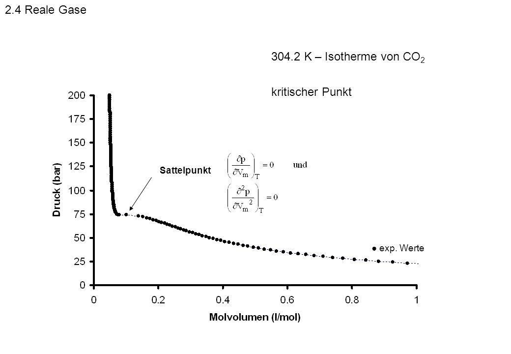 2.4 Reale Gase 304.2 K – Isotherme von CO2 kritischer Punkt