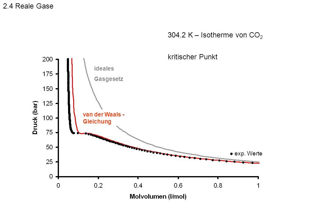 2.4 Reale Gase 304.2 K – Isotherme von CO2 kritischer Punkt ideales
