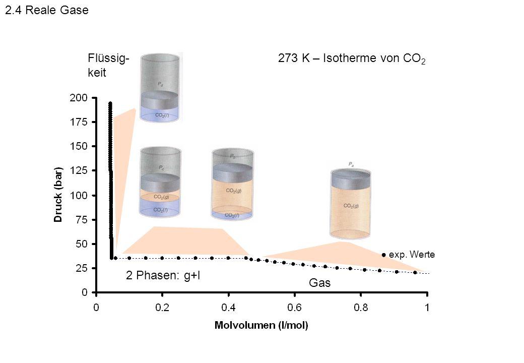 2.4 Reale Gase Flüssig-keit 273 K – Isotherme von CO2 2 Phasen: g+l
