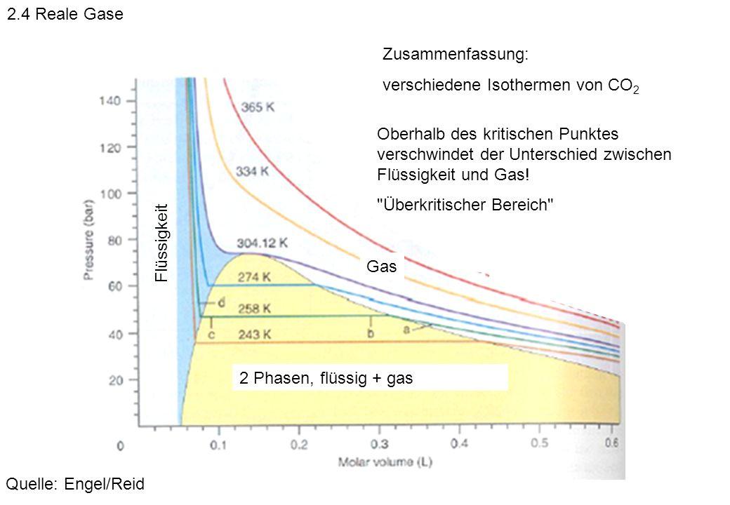 2.4 Reale GaseZusammenfassung: verschiedene Isothermen von CO2.