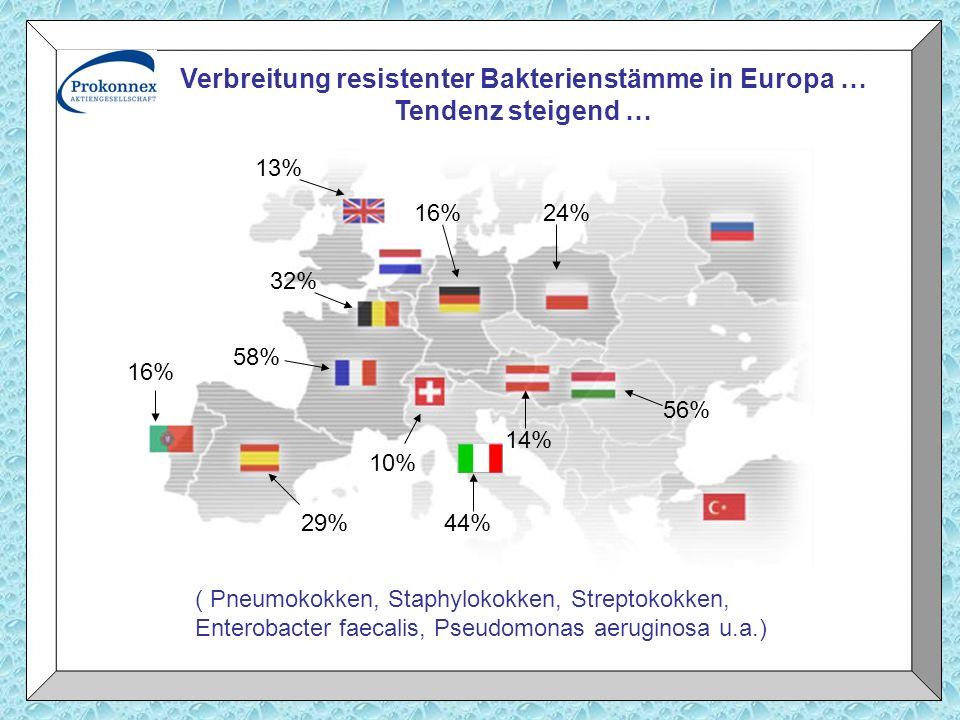Verbreitung resistenter Bakterienstämme in Europa …