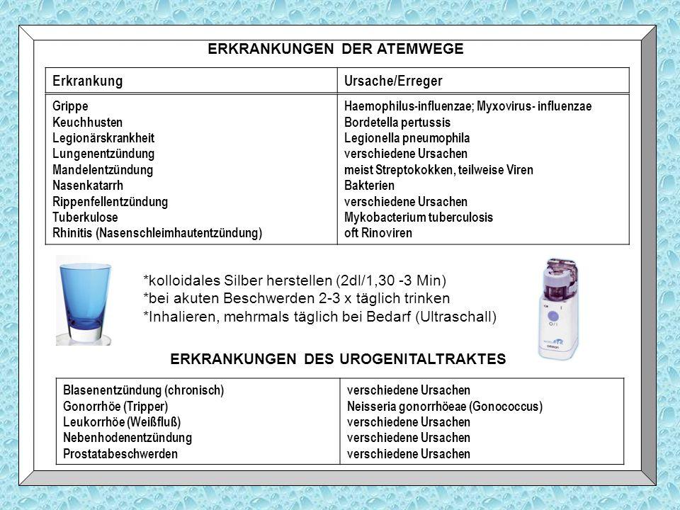 ERKRANKUNGEN DER ATEMWEGE Erkrankung Ursache/Erreger