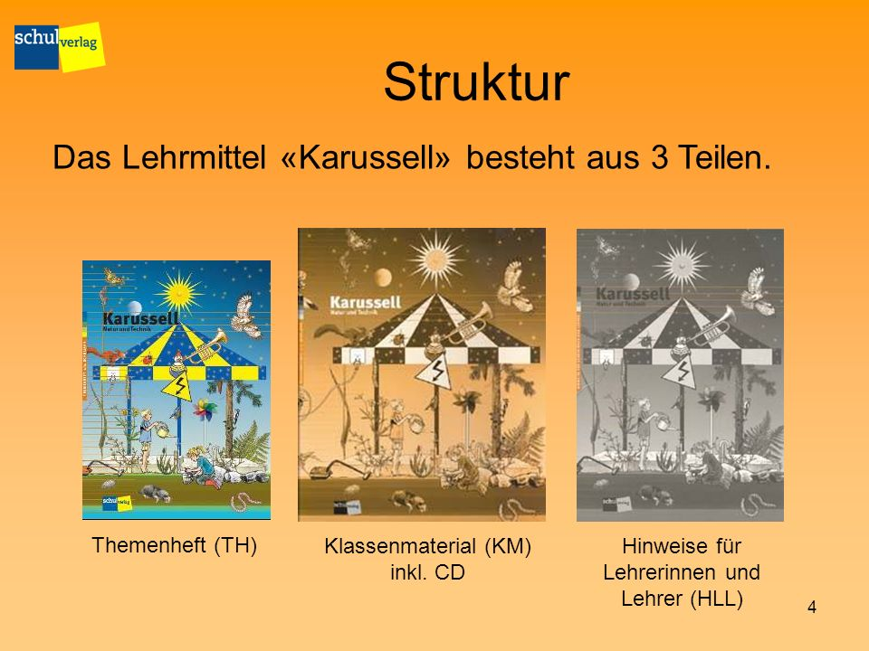Struktur Das Lehrmittel «Karussell» besteht aus 3 Teilen.