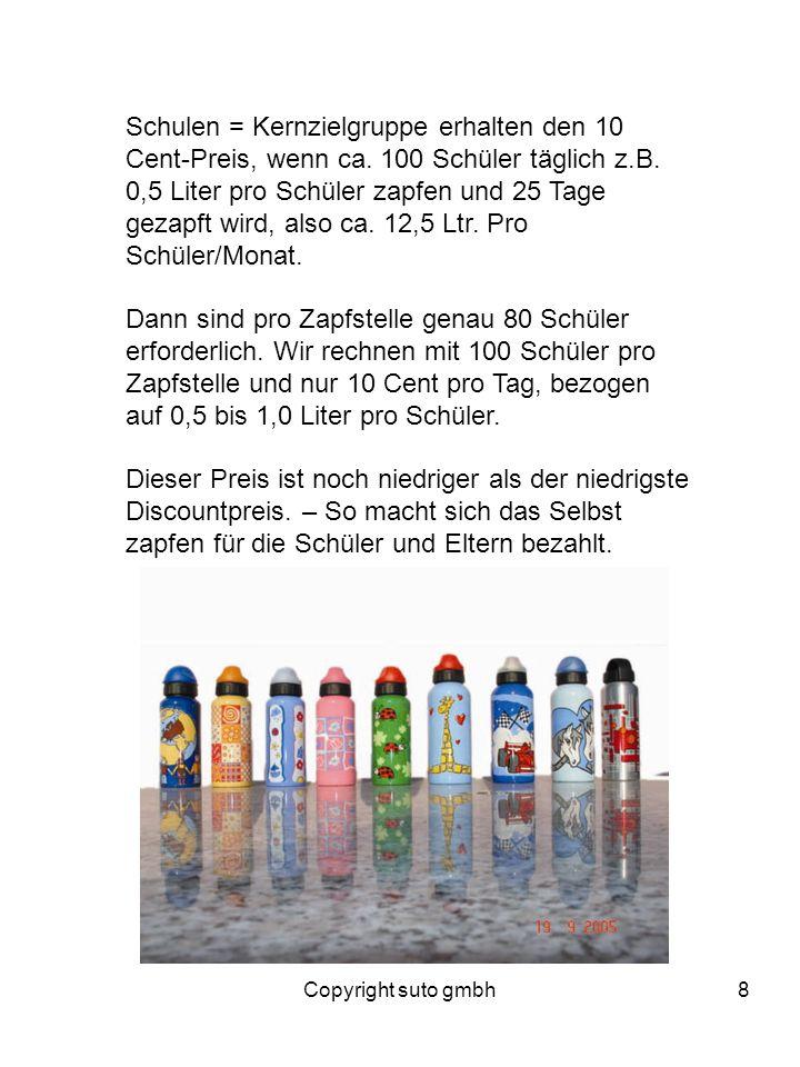 Schulen = Kernzielgruppe erhalten den 10