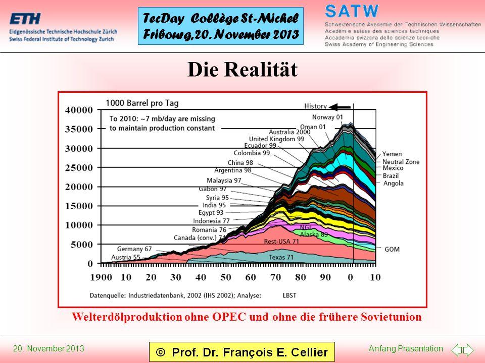 Die Realität Welterdölproduktion ohne OPEC und ohne die frühere Sovietunion