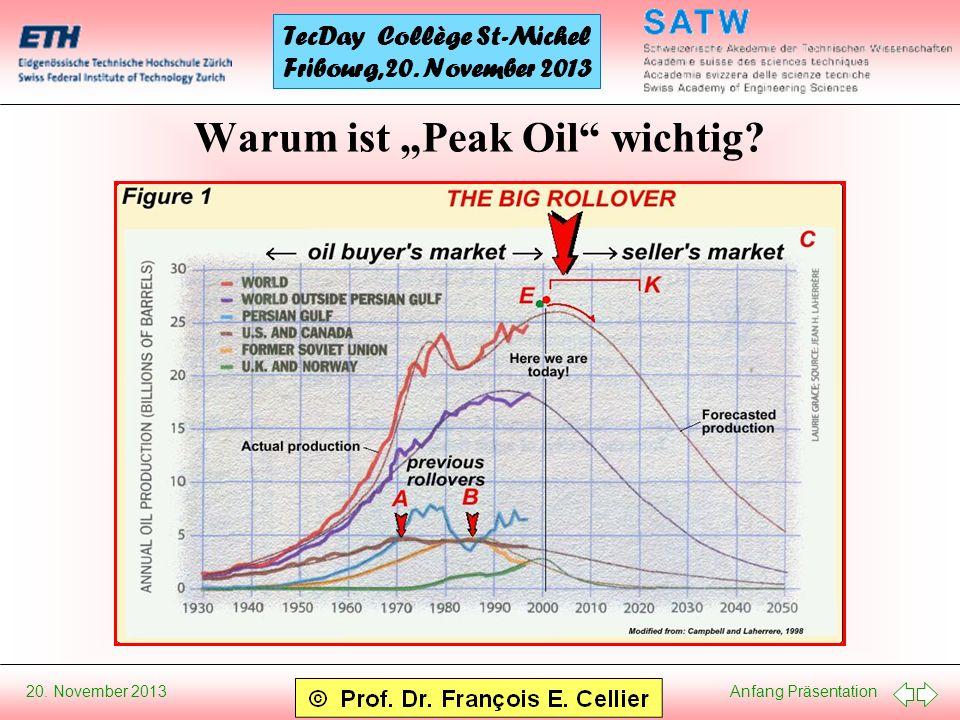 """Warum ist """"Peak Oil wichtig"""