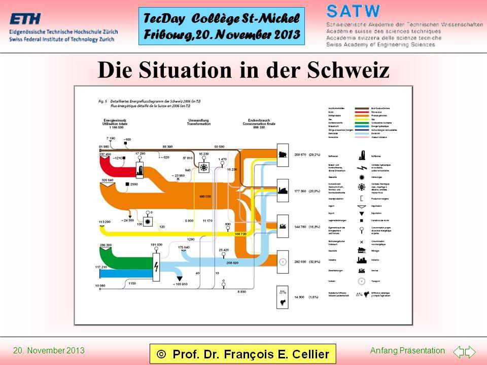 Die Situation in der Schweiz