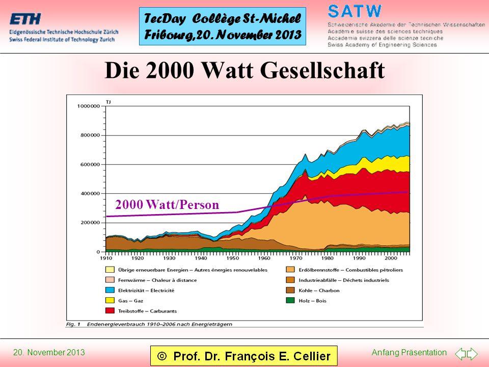 Die 2000 Watt Gesellschaft 2000 Watt/Person