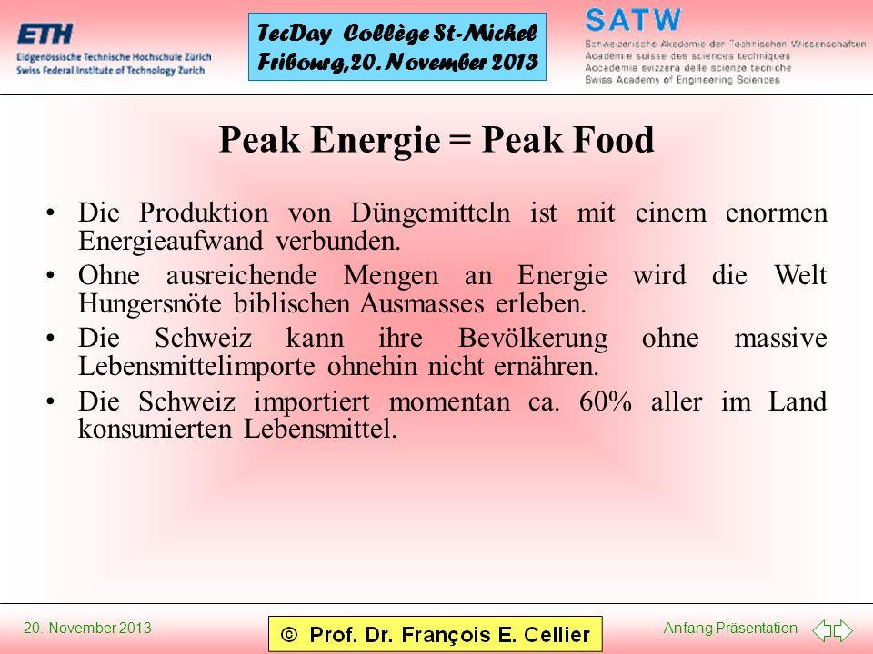 Peak Energie = Peak Food