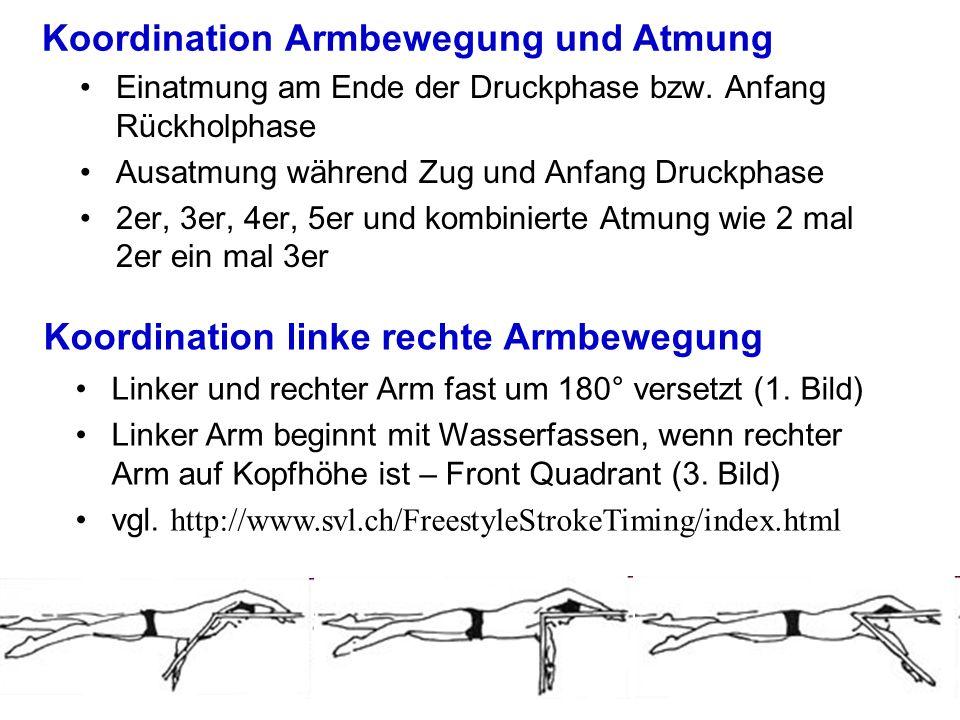 Koordination Armbewegung und Atmung