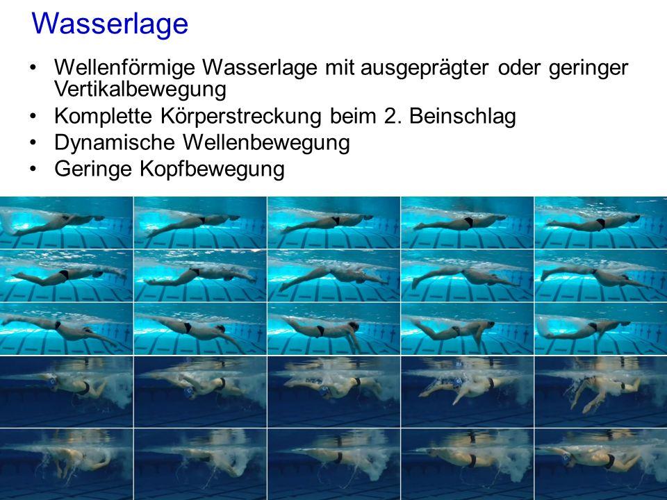 Wasserlage Wellenförmige Wasserlage mit ausgeprägter oder geringer Vertikalbewegung. Komplette Körperstreckung beim 2. Beinschlag.