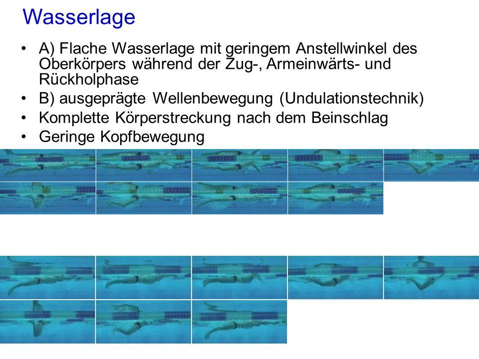 Wasserlage A) Flache Wasserlage mit geringem Anstellwinkel des Oberkörpers während der Zug-, Armeinwärts- und Rückholphase.