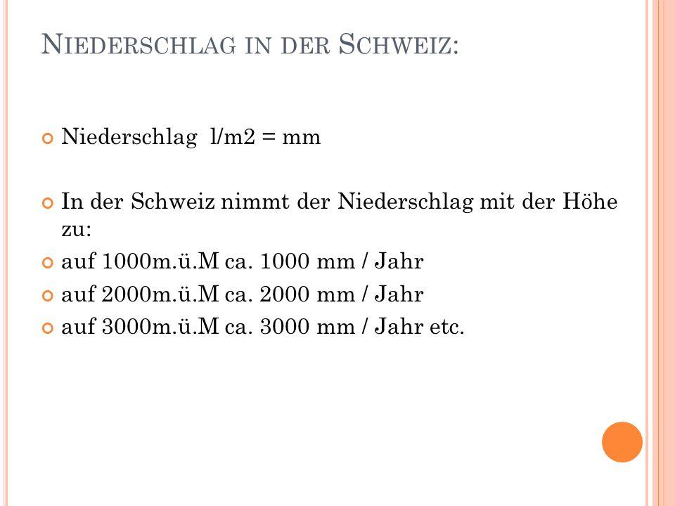 Niederschlag in der Schweiz: