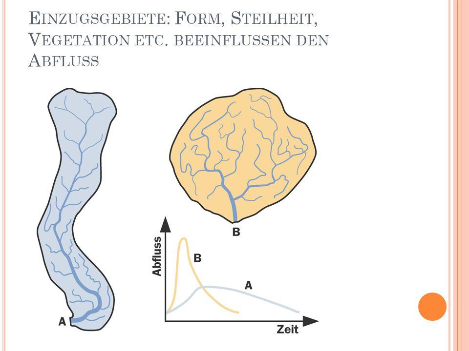 Einzugsgebiete: Form, Steilheit, Vegetation etc