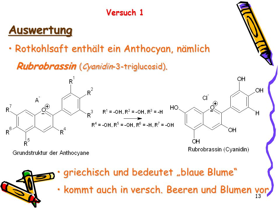 Auswertung Rotkohlsaft enthält ein Anthocyan, nämlich