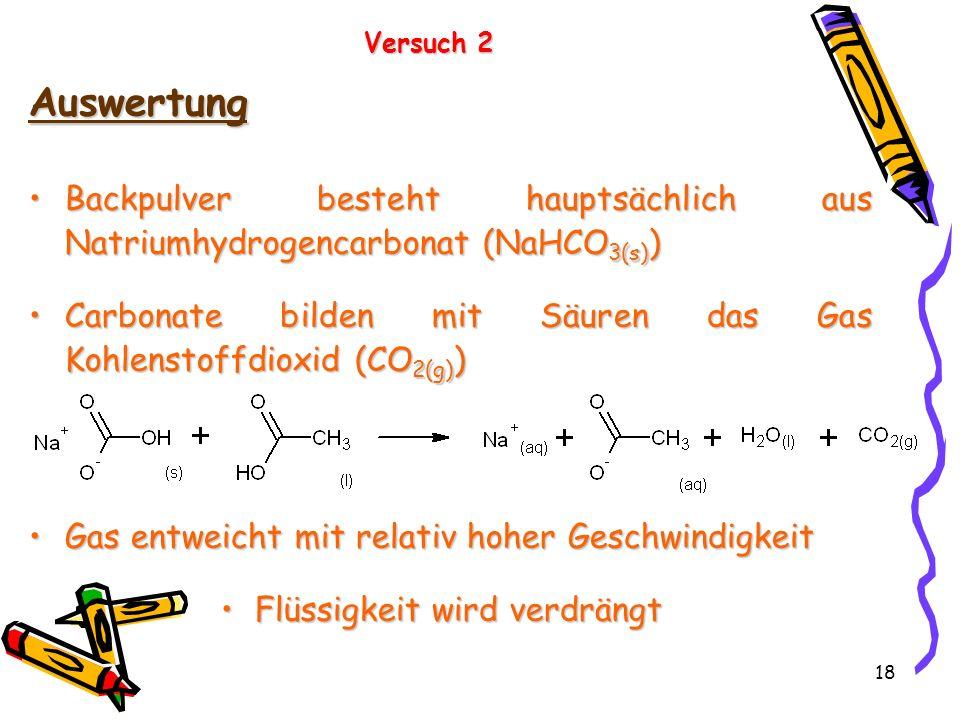 Versuch 2 Auswertung. Backpulver besteht hauptsächlich aus Natriumhydrogencarbonat (NaHCO3(s))