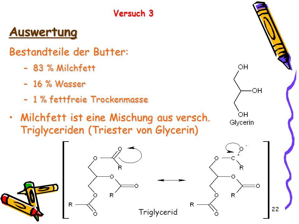 Auswertung Bestandteile der Butter: