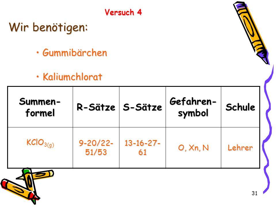 Wir benötigen: Gummibärchen Kaliumchlorat Summen-formel R-Sätze