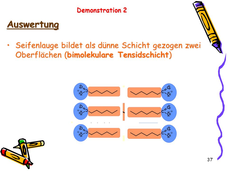 Demonstration 2 Auswertung.