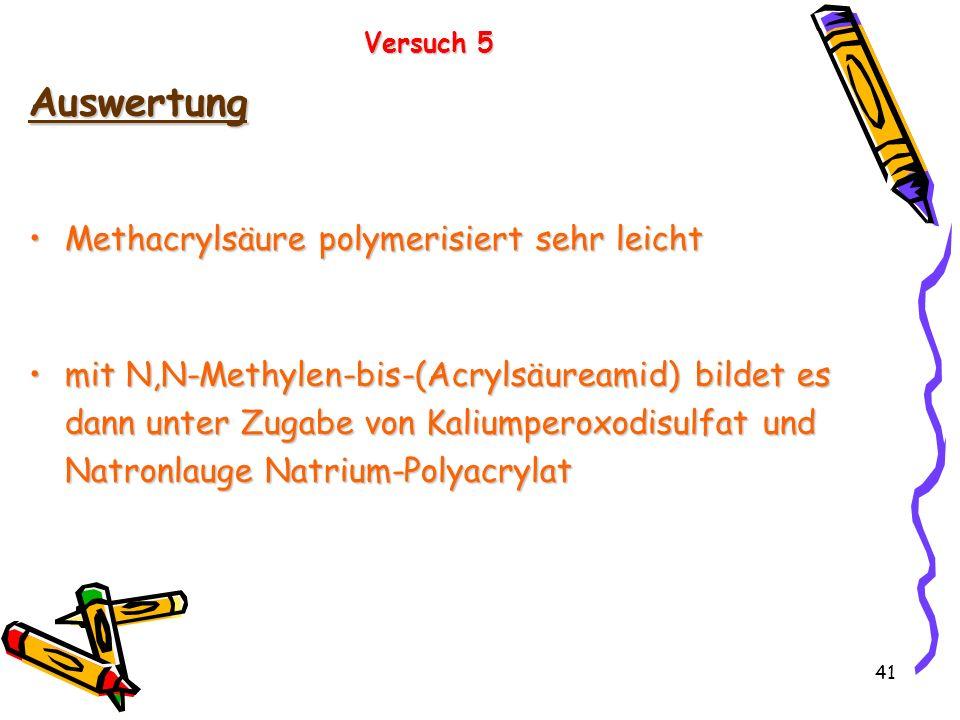 Auswertung Methacrylsäure polymerisiert sehr leicht