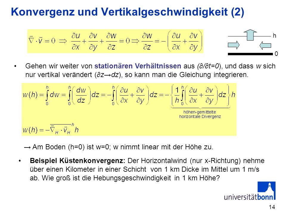 Konvergenz und Vertikalgeschwindigkeit (2)