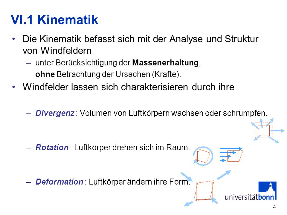 VI.1 Kinematik Die Kinematik befasst sich mit der Analyse und Struktur von Windfeldern. unter Berücksichtigung der Massenerhaltung,