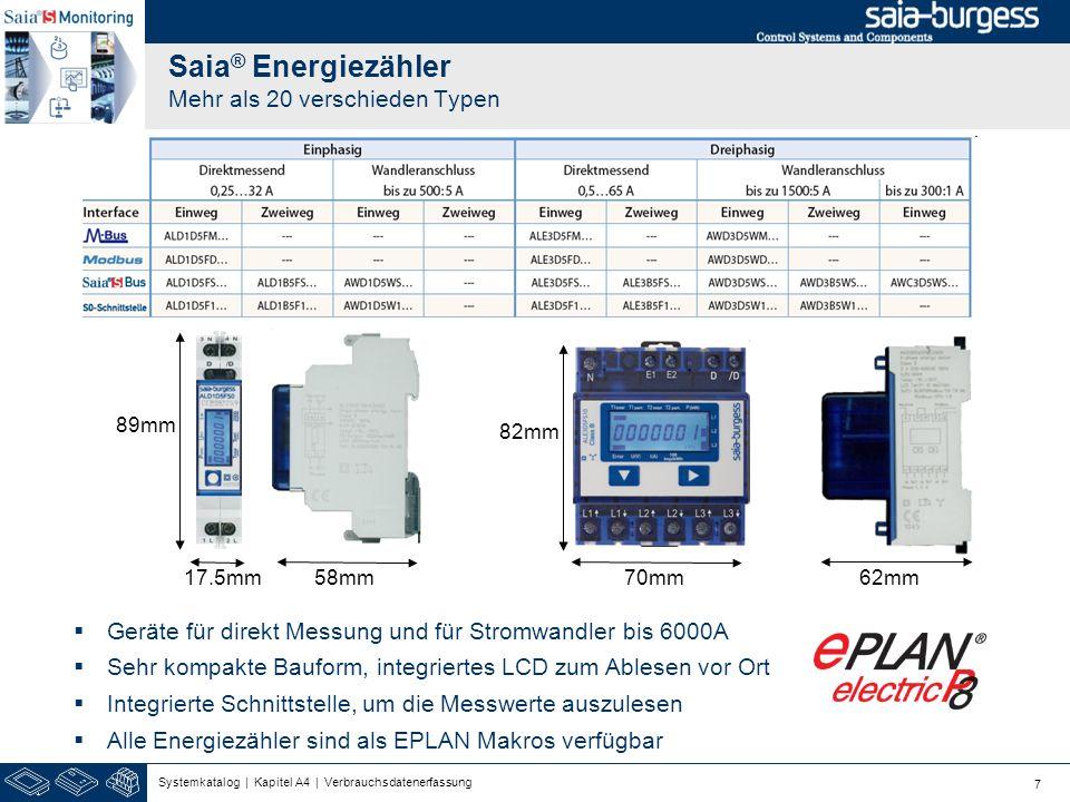 Saia® Energiezähler Mehr als 20 verschieden Typen