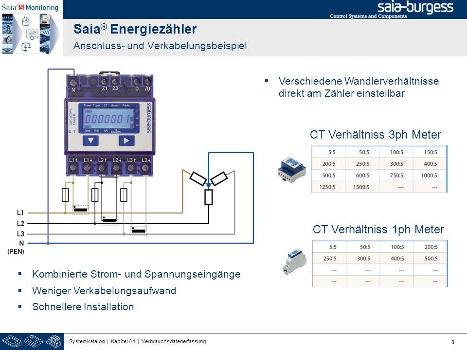 Saia® Energiezähler Anschluss- und Verkabelungsbeispiel