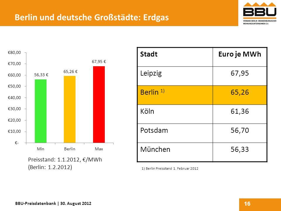Berlin und deutsche Großstädte: Erdgas
