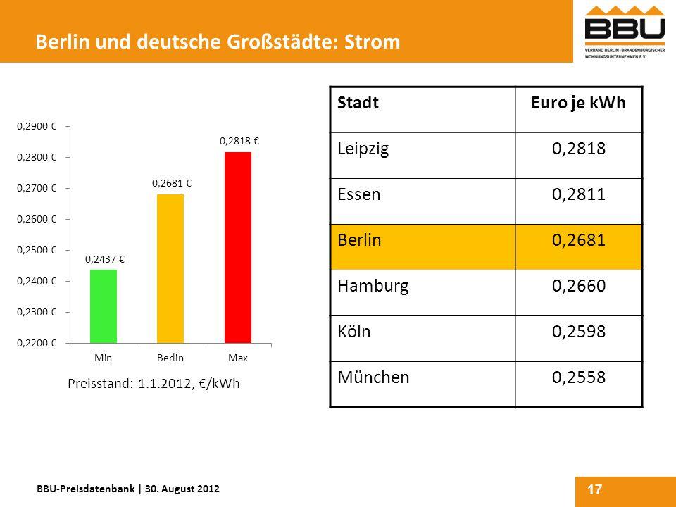 Berlin und deutsche Großstädte: Strom