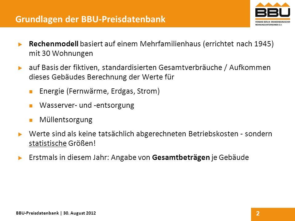 Grundlagen der BBU-Preisdatenbank