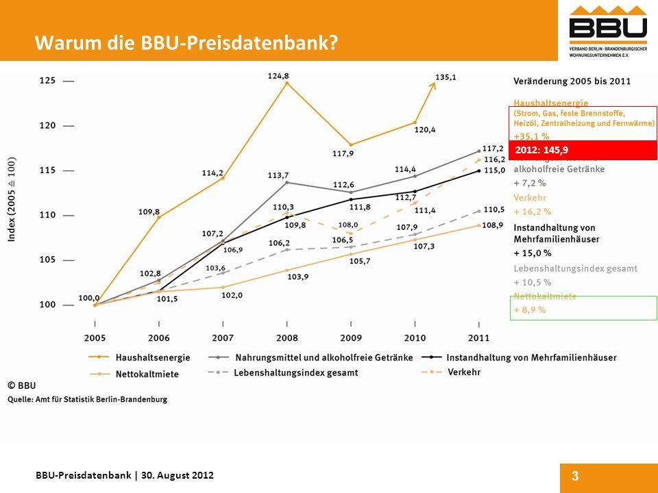 Warum die BBU-Preisdatenbank