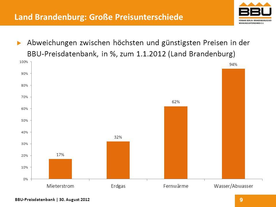 Land Brandenburg: Große Preisunterschiede